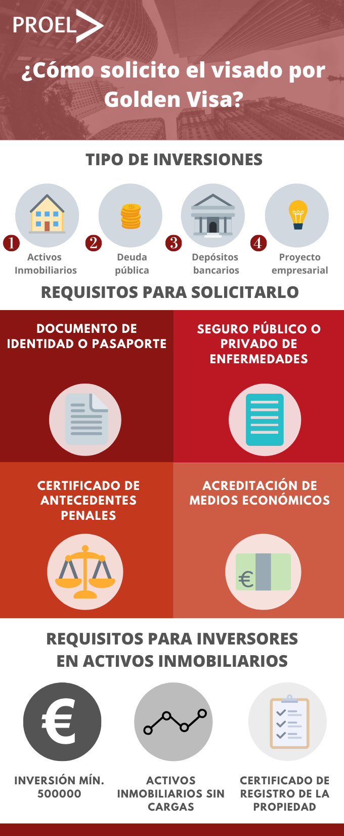 Requisitos-para-solicitar-Golden-Visa-2